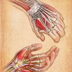 التهاب تاندون