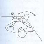 تمرینات ثبات دهنده ستون فقرات-قسمت دوم