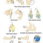 ورزش های درد مچ دست